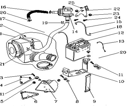 airbox/battery